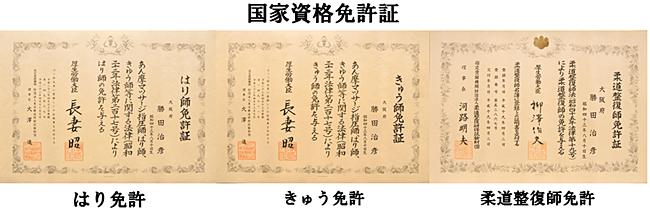 国家資格免許証