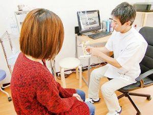 頚椎ヘルニア症状説明画像